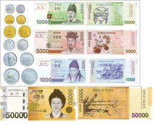Mệnh giá các đồng tiền Won Hàn Quốc